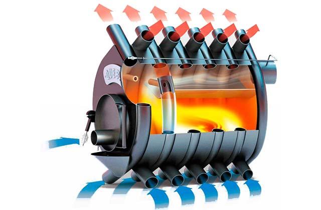 Твердое топливо - один из вариантов, как обогреть гараж зимой недорого