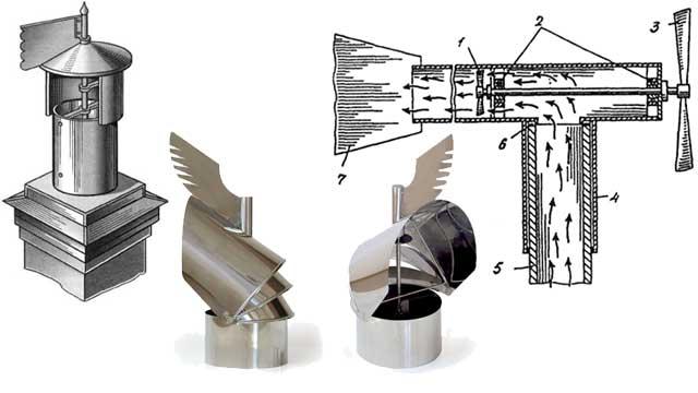 Флюгер дефлектор своими руками фото чертежи 66