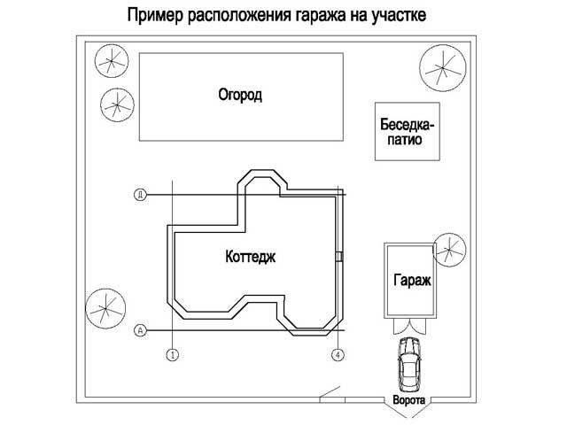 Как построить гараж на даче - расположение гаража на участке
