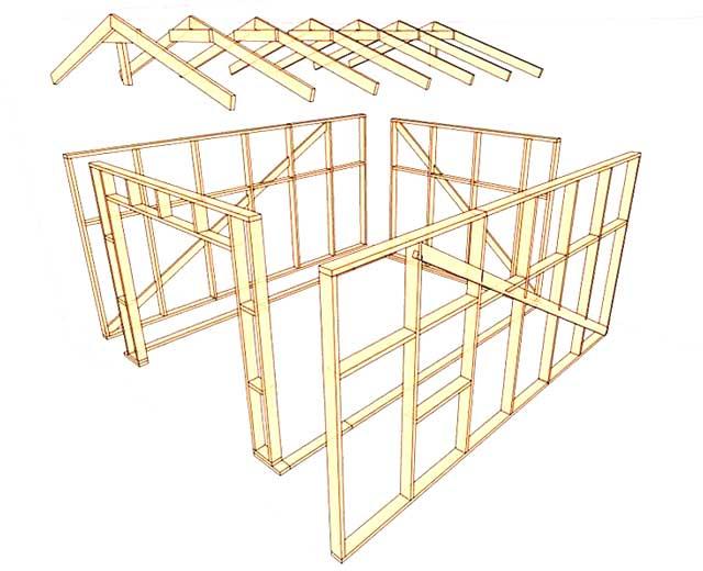Строительство каркасного гаража - конструкция каркаса