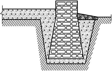 Расширяющийся к низу ленточный фундамент для пучинистого грунта. Обратите внимание и на наличие отмостки.