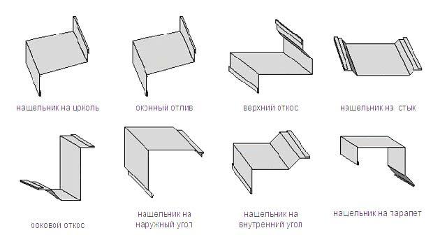 Фасонные элементы