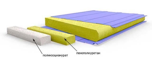 Утеплитель сэндвич панелей из пенополиизоцианурата