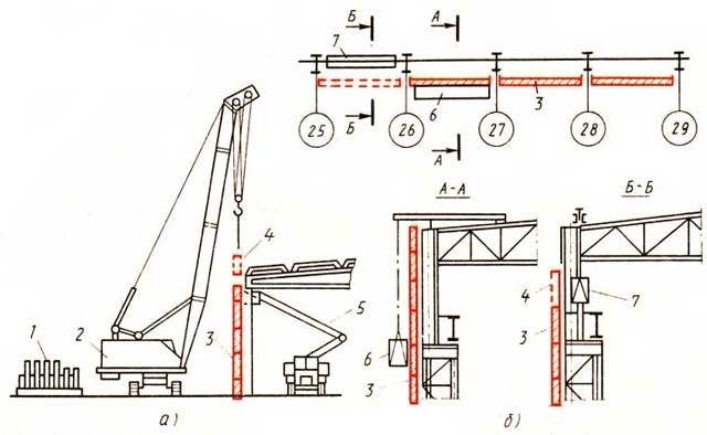 Строительство из сэндвич панелей - порядок монтажа