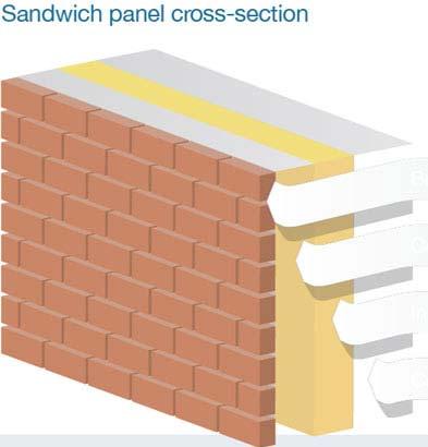 Конструкция сэндвич панелей из бетона