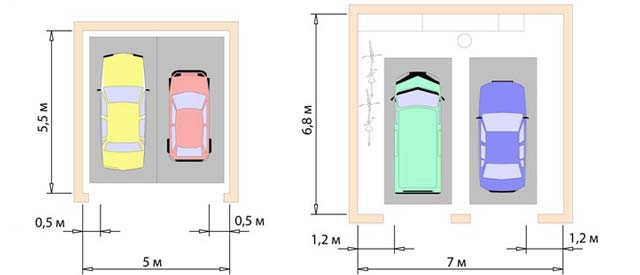 Гараж 6 на 6 метров - это золотая середина между минимальным размером гаража на 2 машины и большим гаражом, построенным так, чтобы площади хватило с запасом.