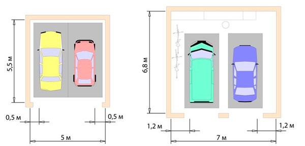 Гараж 7 на 7 метров в первую очередь привлекателен возможностью широко открыть двери автомобиля