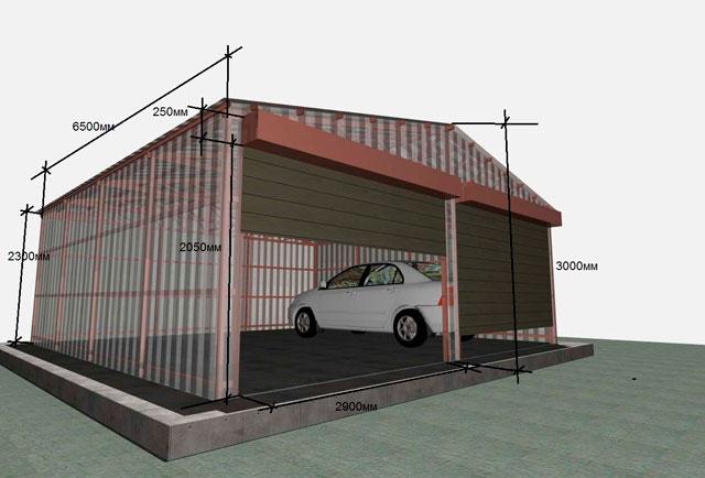 Можно сделать гараж из профлиста на плитном фундаменте, фундамент будет служить полом гаража