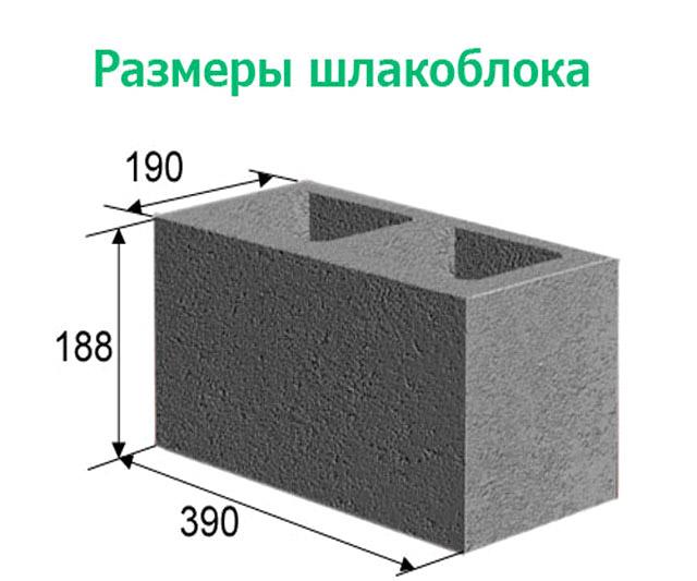 Чтобы посчитать, сколько шлакоблоков нужно на гараж, нужно знать размер шлакоблока