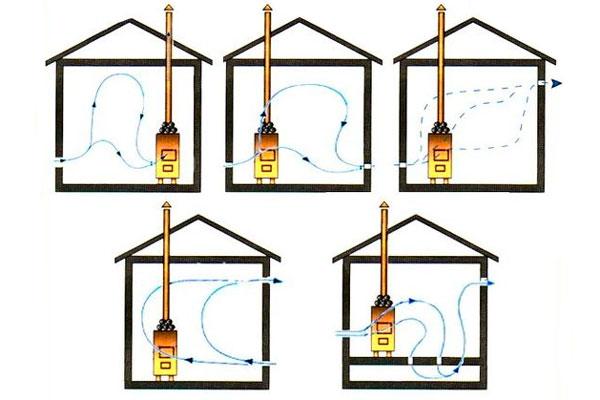 Вентиляция в бане - возможные варианты