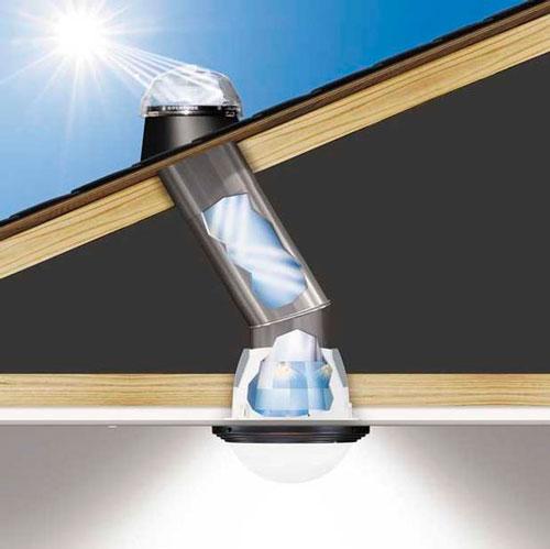 Так можно впустить свет в гараж или комнату без окон