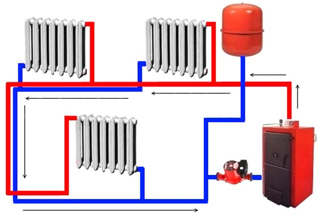 Как обогреть гараж зимой - водяное отопления подойдет для постоянного обогрева