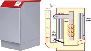 Котел для отопления гаража на жидком топливе (отработке)