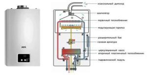 Газовые котлы для отопления гаража