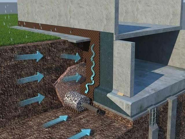 Дренаж может защитить фундамент на пучинистых грунтах