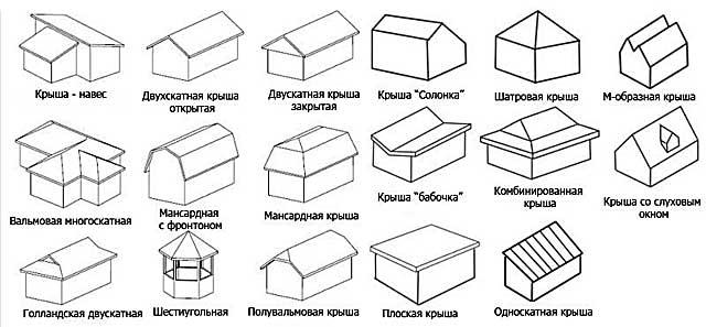 Существует множество вариантов, с какой крышей построить гараж или дом.