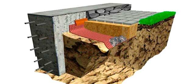 Как построить гараж – выбираем отмостку