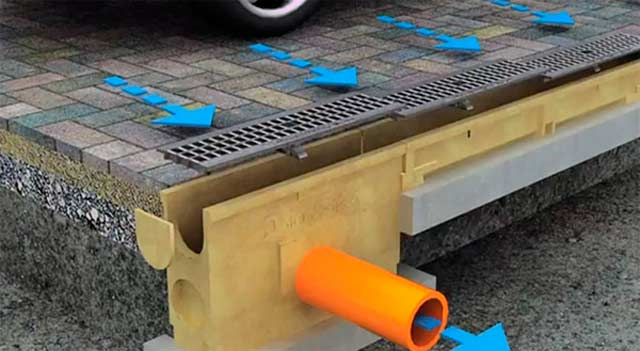 Линейный водоотвод можно использовать для отвода воды с порога, если вы будете строить гараж и сэндвич-панелей с низким уровнем пола