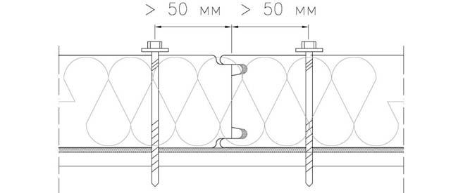 Строительство из сэндвич панелей - документация