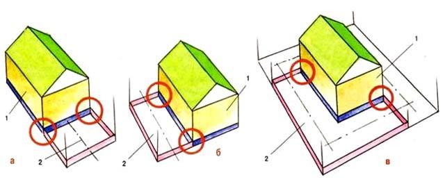 Пристроенный к дому гараж – фундамент