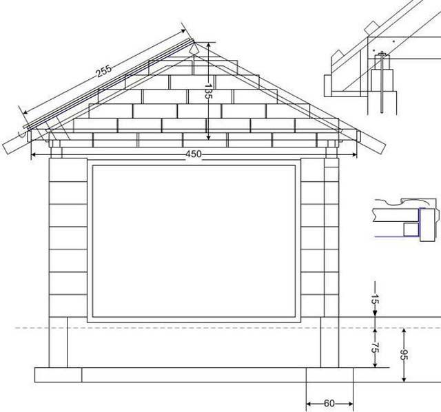 Гараж из газобетона – проекты и технология строительства