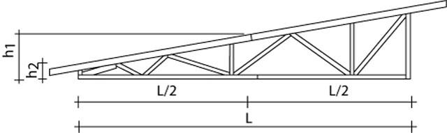 Металлический каркас гаража - ферма для крыши