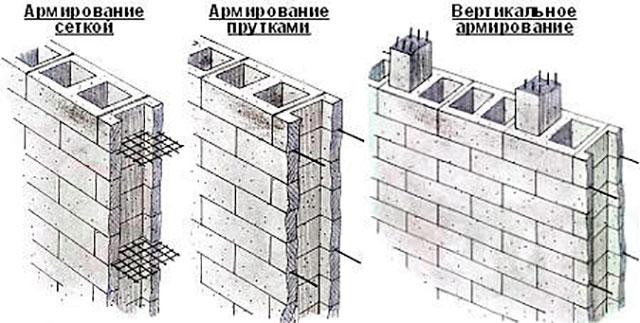 Армирование стен гаража в половину керамзитобетонного блока