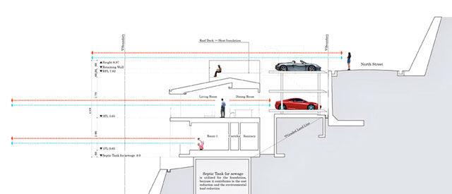 Бюджетное строительство гаража - понятие растяжимое