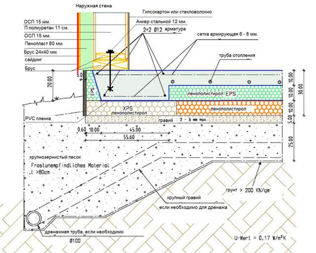 Бюджетный теплый гараж можно построить на плавающем фундаменте, сделанном по шведской технологии