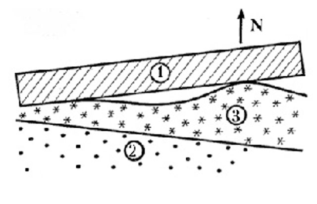 Коробление бетонной фундаментной плиты - очень неприятное явление, следствие неравномерного промерзания и пучения