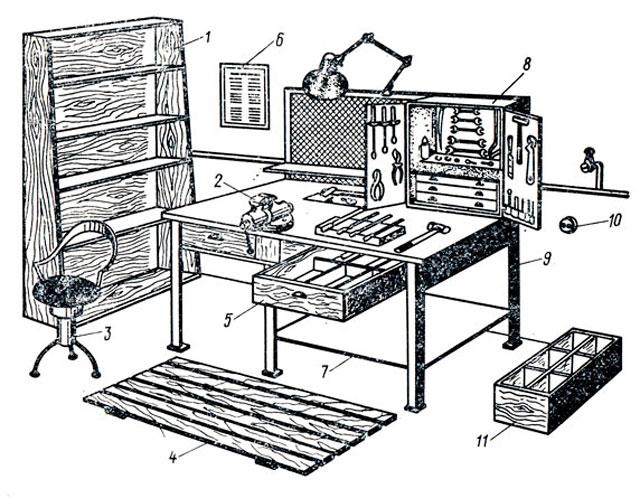 Даже планировка гаража 6х4 должна делаться по 5S