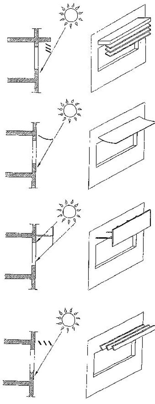 Варианты козырьков над окнами, регулирующих поступление света в гараж или комнату