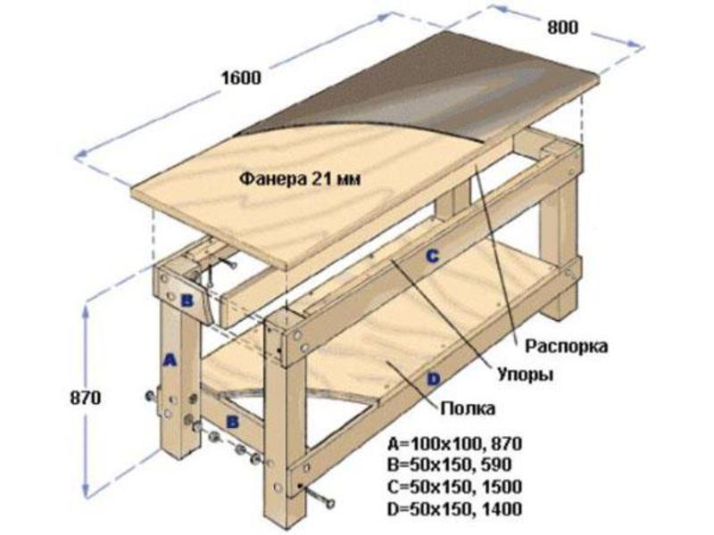 деревянный верстак